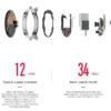 Achetez Xiaomi Amazfit GTR 42 à KiboTEK Espagne