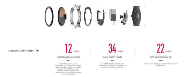 Compre Xiaomi Amazfit GTR 42 na kiboTEK Espanha