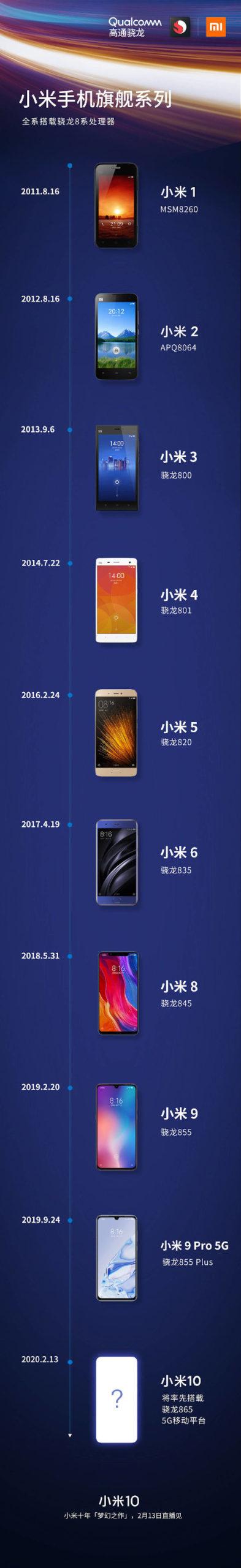 Comprar Xiaomi Mi Series en kiboTEK España